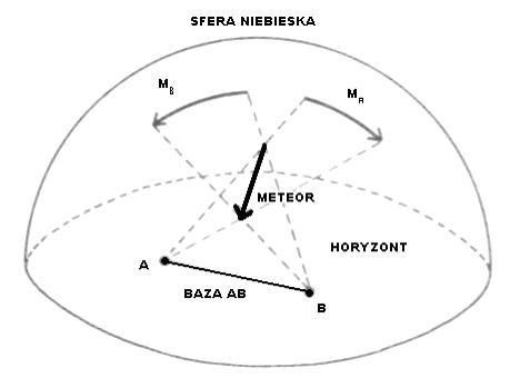 meteorypodstawybolidbazowy