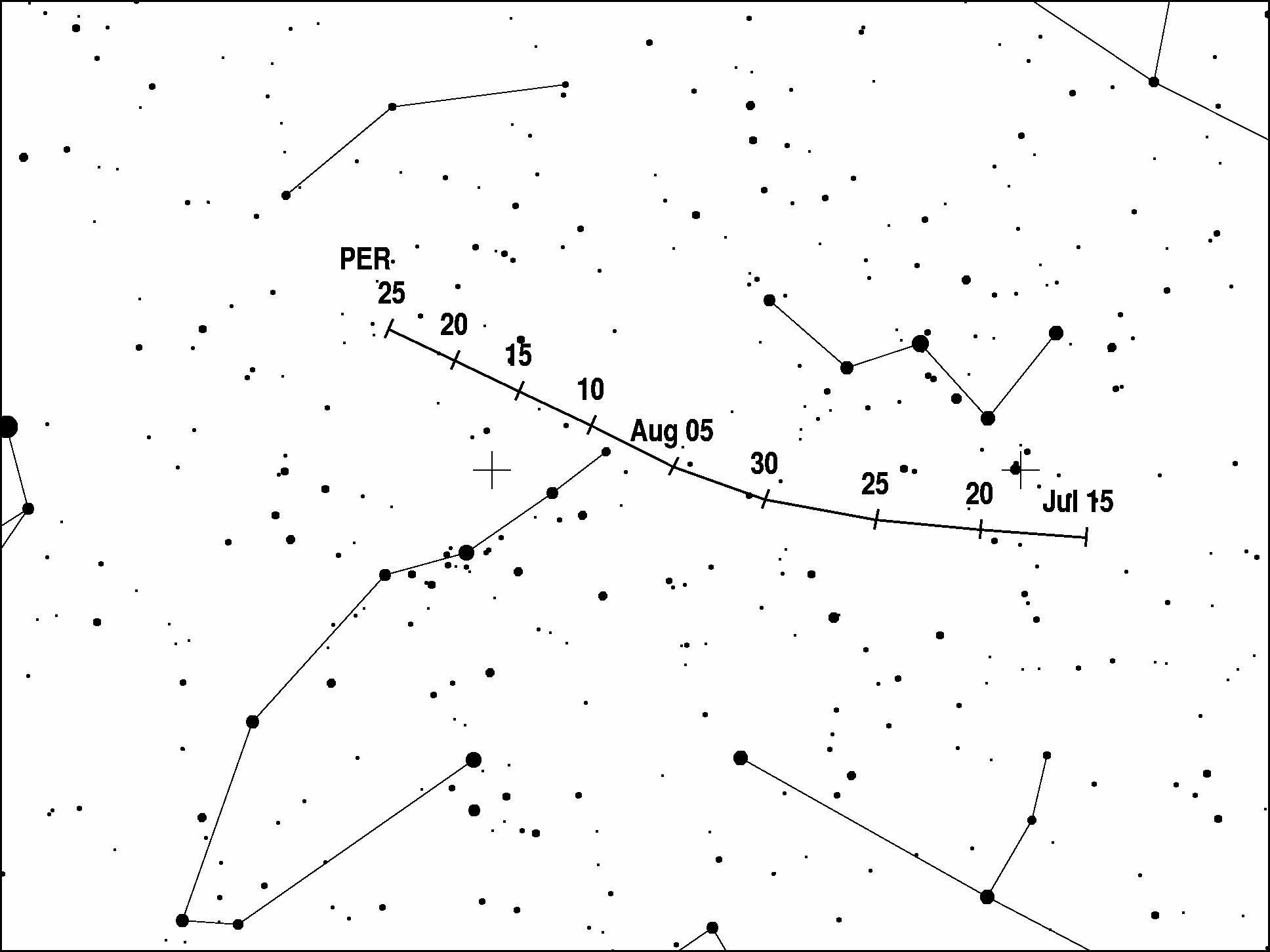 Pozycja i dryft radiantu Perseidów